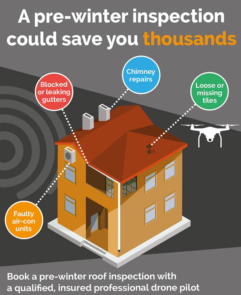 Book a pre winter roof inspection with Hovershotz, a qualified, insured, professional drone pilot. Loose or missing slates or tiles, blocked or leaky gutters, chimney repairs